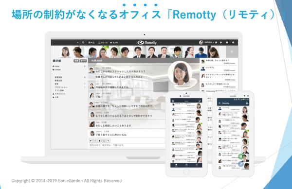 リモートワーク:Remotty(リモティ)
